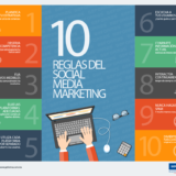 10 Leyes del Social Media Marketing